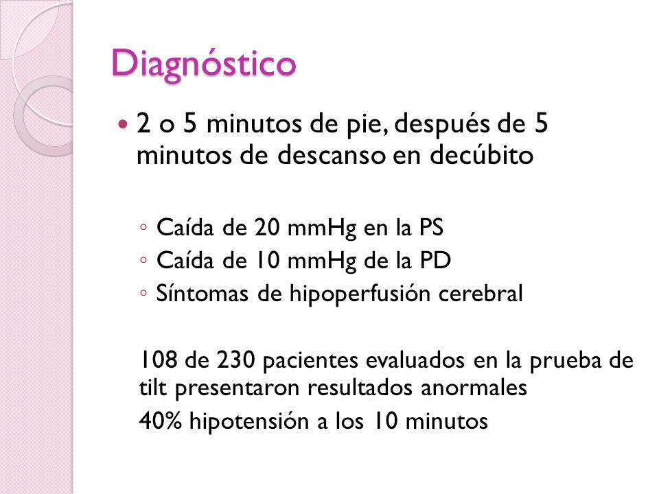 Diagnóstico 2 o 5 minutos de pie, después de 5 minutos de descanso en decúbito Caída de 20 mmHg en la PS Caída de 10 mmHg de la PD Síntomas de hipoper