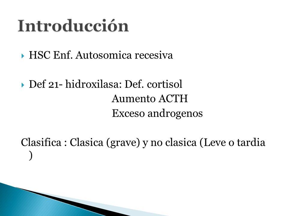 HSC Enf. Autosomica recesiva Def 21- hidroxilasa: Def. cortisol Aumento ACTH Exceso androgenos Clasifica : Clasica (grave) y no clasica (Leve o tardia