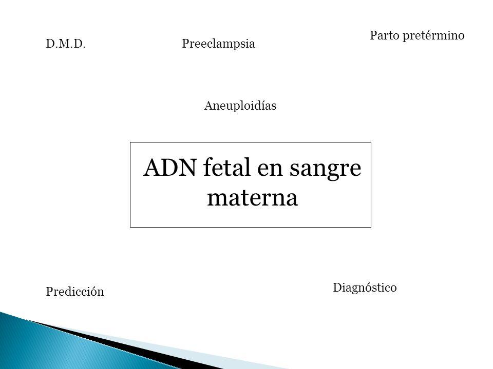 ADN fetal en sangre materna D.M.D.Preeclampsia Parto pretérmino Aneuploidías Predicción Diagnóstico