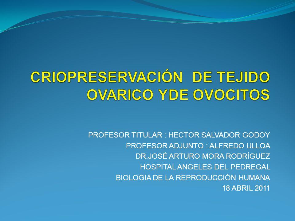 PROFESOR TITULAR : HECTOR SALVADOR GODOY PROFESOR ADJUNTO : ALFREDO ULLOA DR.JOSÉ ARTURO MORA RODRÍGUEZ HOSPITAL ANGELES DEL PEDREGAL BIOLOGIA DE LA R