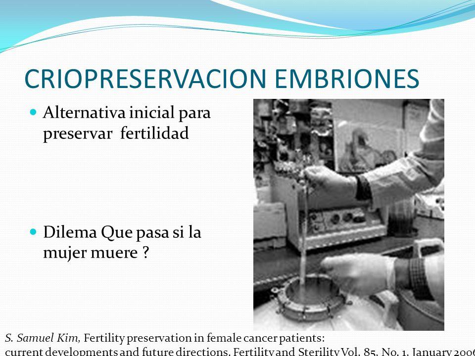 CRIOPRESERVACION EMBRIONES Alternativa inicial para preservar fertilidad Dilema Que pasa si la mujer muere ? S. Samuel Kim, Fertility preservation in