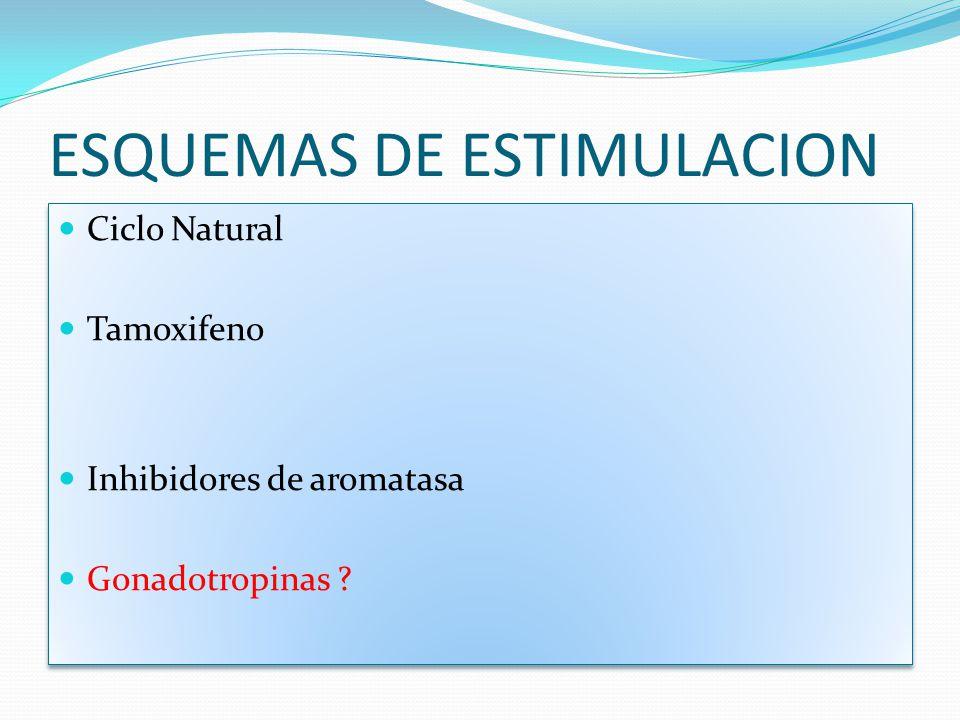 ESQUEMAS DE ESTIMULACION Ciclo Natural Tamoxifeno Inhibidores de aromatasa Gonadotropinas ? Ciclo Natural Tamoxifeno Inhibidores de aromatasa Gonadotr