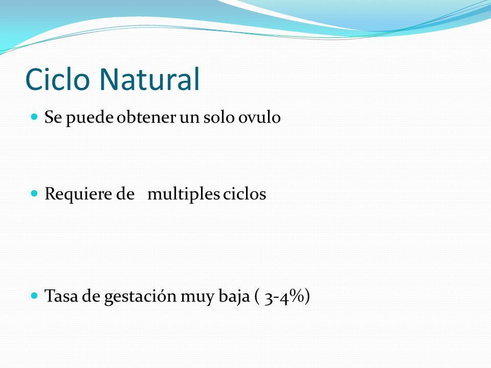 Ciclo Natural Se puede obtener un solo ovulo Requiere de multiples ciclos Tasa de gestación muy baja ( 3-4%)