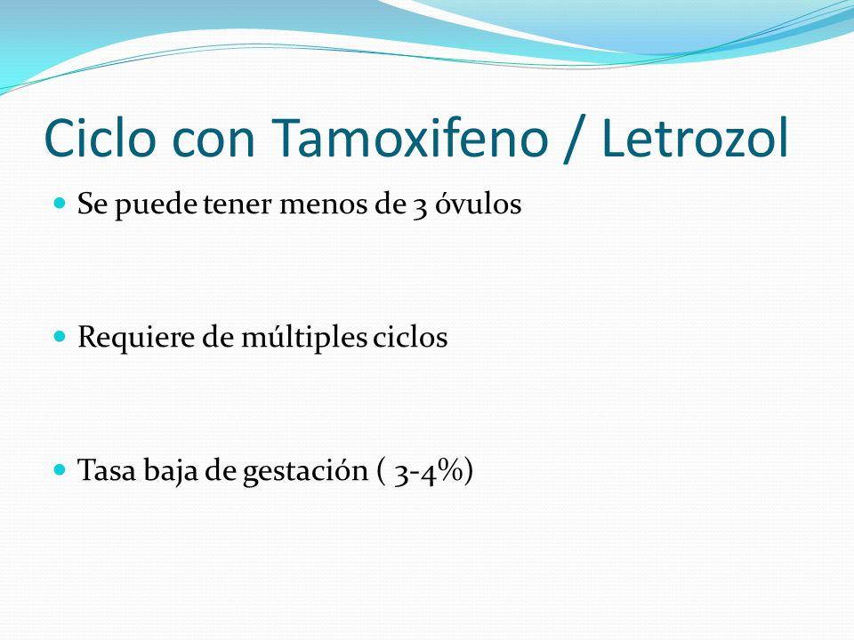 Ciclo con Tamoxifeno / Letrozol Se puede tener menos de 3 óvulos Requiere de múltiples ciclos Tasa baja de gestación ( 3-4%)