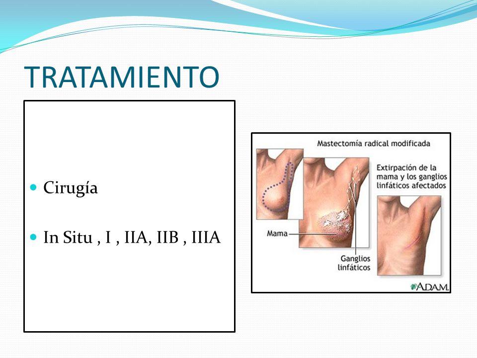 TRATAMIENTO Cirugía In Situ, I, IIA, IIB, IIIA