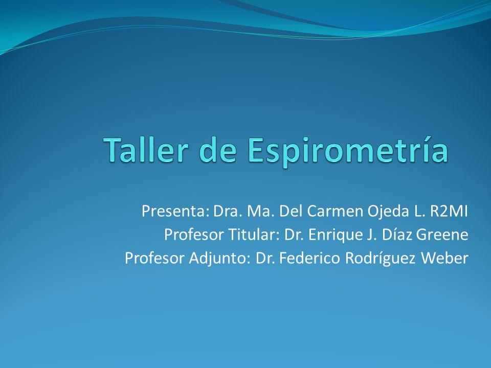 Presenta: Dra. Ma. Del Carmen Ojeda L. R2MI Profesor Titular: Dr. Enrique J. Díaz Greene Profesor Adjunto: Dr. Federico Rodríguez Weber