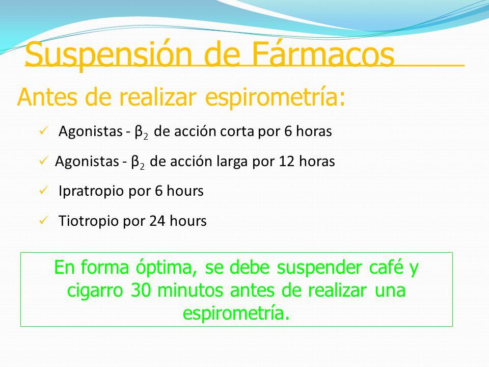 Suspensión de Fármacos Antes de realizar espirometría: Agonistas - β 2 de acción corta por 6 horas Agonistas - β 2 de acción larga por 12 horas Ipratr