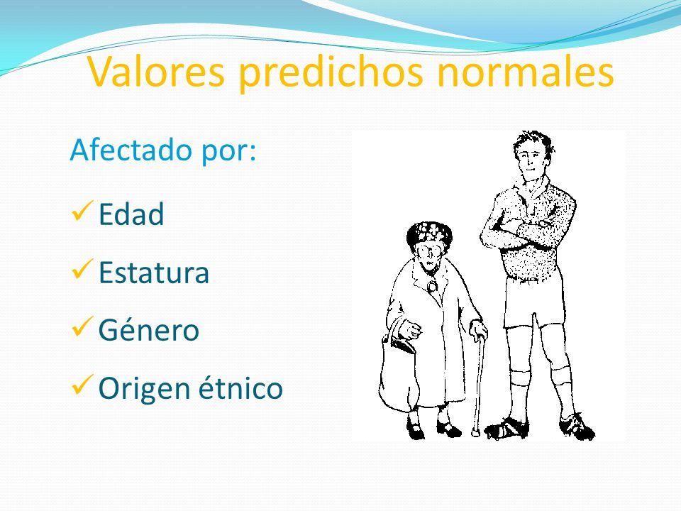 Valores predichos normales Edad Estatura Género Origen étnico Afectado por:
