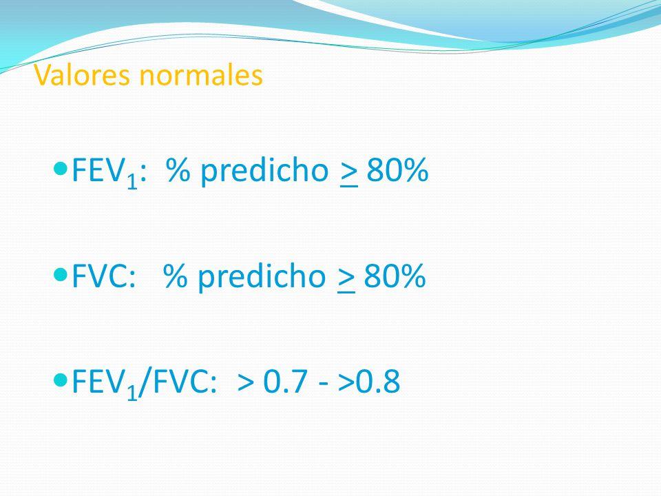 Valores normales FEV 1 : % predicho > 80% FVC: % predicho > 80% FEV 1 /FVC: > 0.7 - >0.8