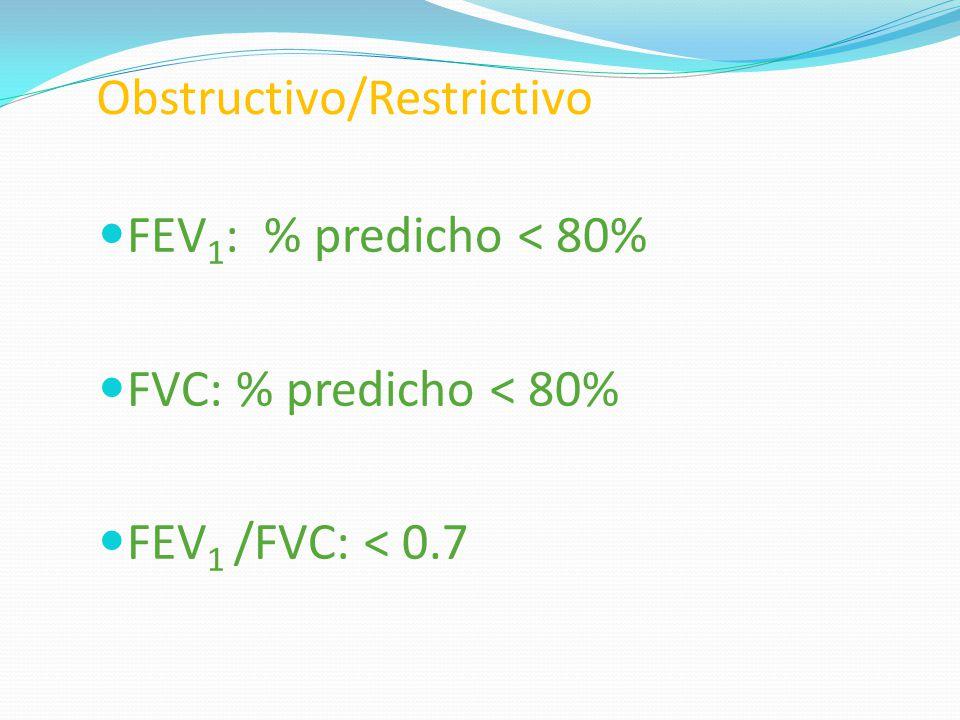 Obstructivo/Restrictivo FEV 1 : % predicho < 80% FVC: % predicho < 80% FEV 1 /FVC: < 0.7