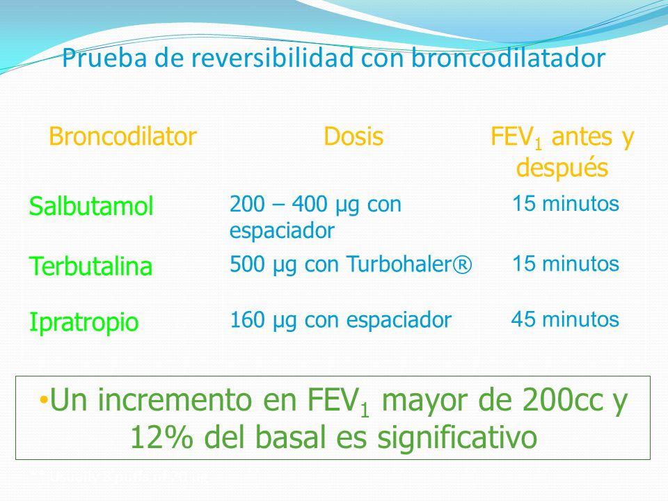 Prueba de reversibilidad con broncodilatador Broncodilator DosisFEV 1 antes y después Salbutamol 200 – 400 µg con espaciador 15 minutos Terbutalina 50