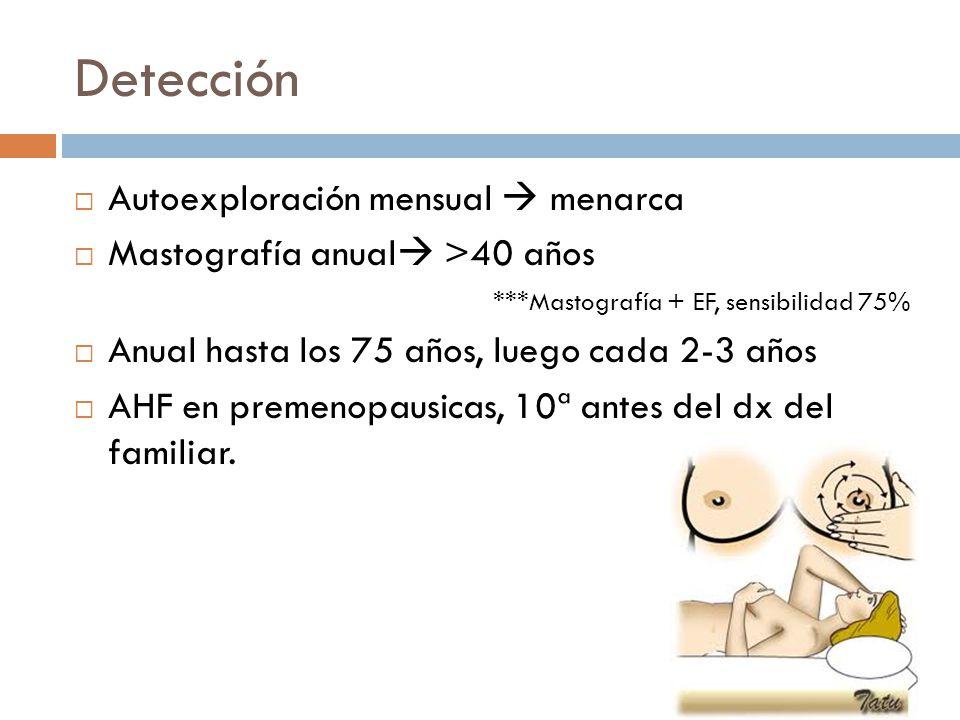 Detección Autoexploración mensual menarca Mastografía anual >40 años ***Mastografía + EF, sensibilidad 75% Anual hasta los 75 años, luego cada 2-3 año