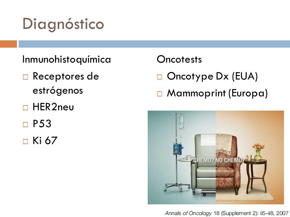 Diagnóstico Inmunohistoquímica Receptores de estrógenos HER2neu P53 Ki 67 Oncotests Oncotype Dx (EUA) Mammoprint (Europa)