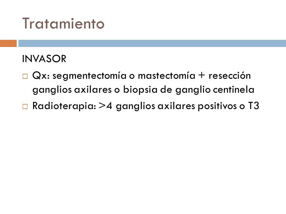 Tratamiento INVASOR Qx: segmentectomía o mastectomía + resección ganglios axilares o biopsia de ganglio centinela Radioterapia: >4 ganglios axilares p