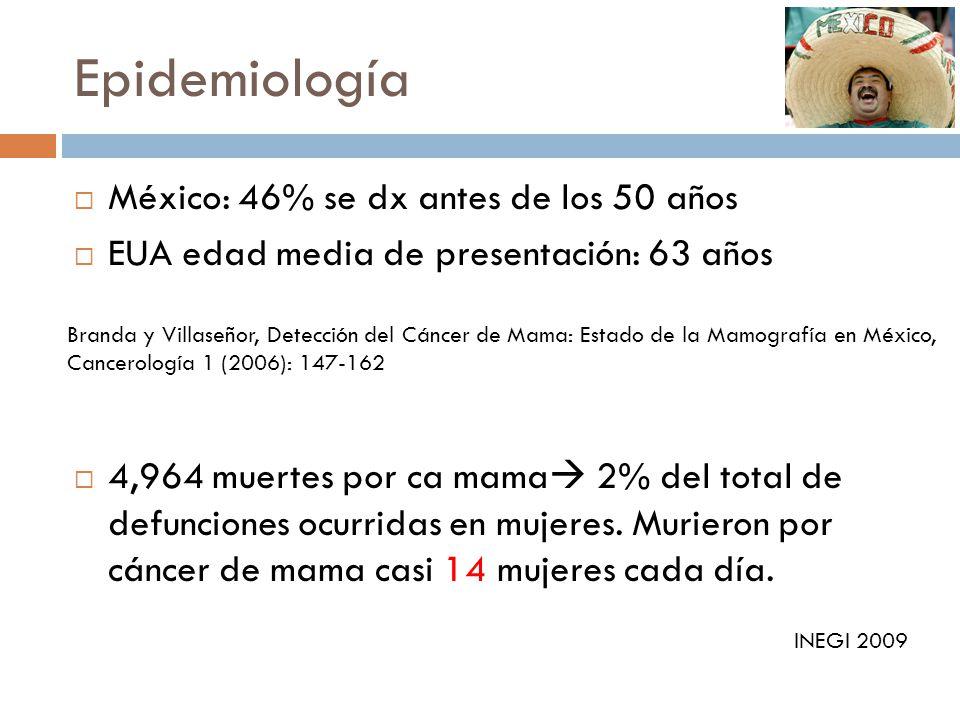 Epidemiología México: 46% se dx antes de los 50 años EUA edad media de presentación: 63 años 4,964 muertes por ca mama 2% del total de defunciones ocu