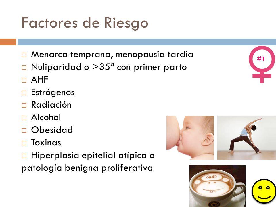 Factores de Riesgo Menarca temprana, menopausia tardía Nuliparidad o >35ª con primer parto AHF Estrógenos Radiación Alcohol Obesidad Toxinas Hiperplas