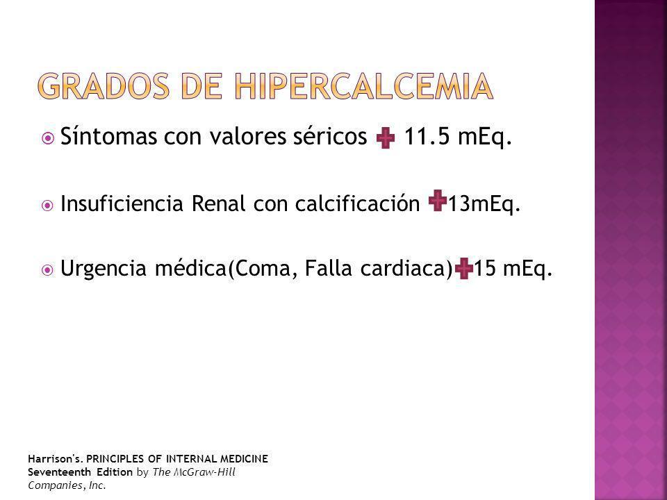 Síntomas con valores séricos 11.5 mEq. Insuficiencia Renal con calcificación 13mEq. Urgencia médica(Coma, Falla cardiaca) 15 mEq. Harrison's. PRINCIPL