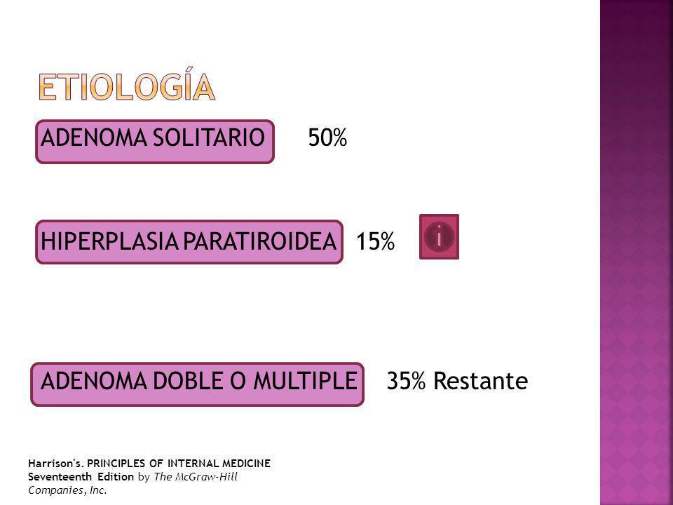 ADENOMA SOLITARIO 50% HIPERPLASIA PARATIROIDEA 15% ADENOMA DOBLE O MULTIPLE 35% Restante Harrison's. PRINCIPLES OF INTERNAL MEDICINE Seventeenth Editi