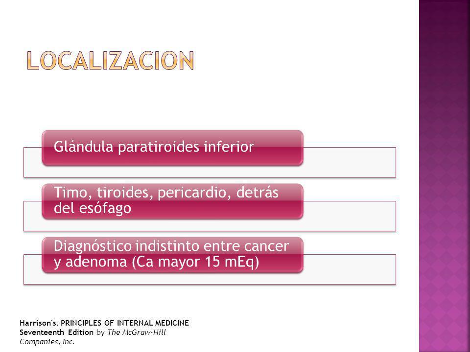 Glándula paratiroides inferior Timo, tiroides, pericardio, detrás del esófago Diagnóstico indistinto entre cancer y adenoma (Ca mayor 15 mEq) Harrison s.