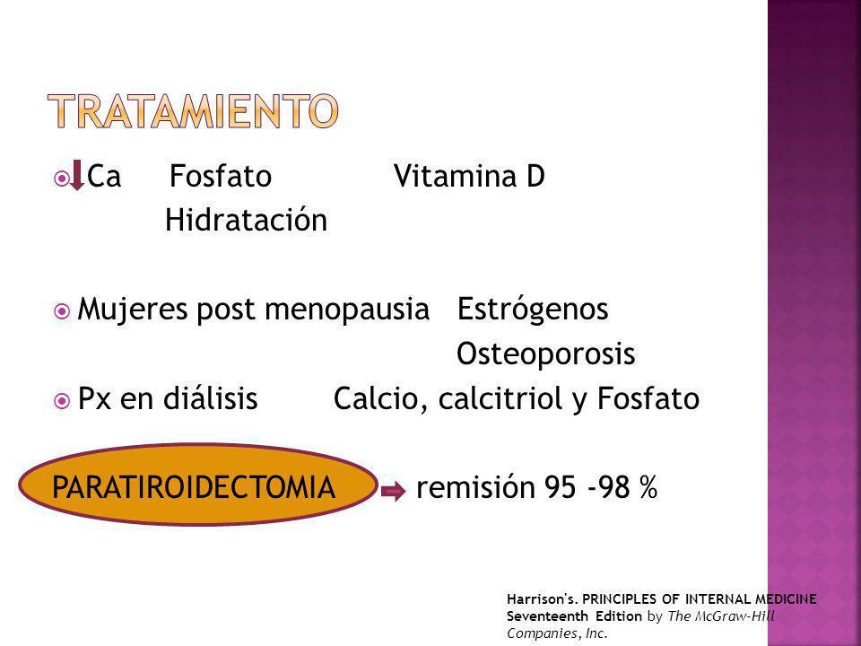 Ca Fosfato Vitamina D Hidratación Mujeres post menopausia Estrógenos Osteoporosis Px en diálisis Calcio, calcitriol y Fosfato PARATIROIDECTOMIA remisión 95 -98 % Harrison s.