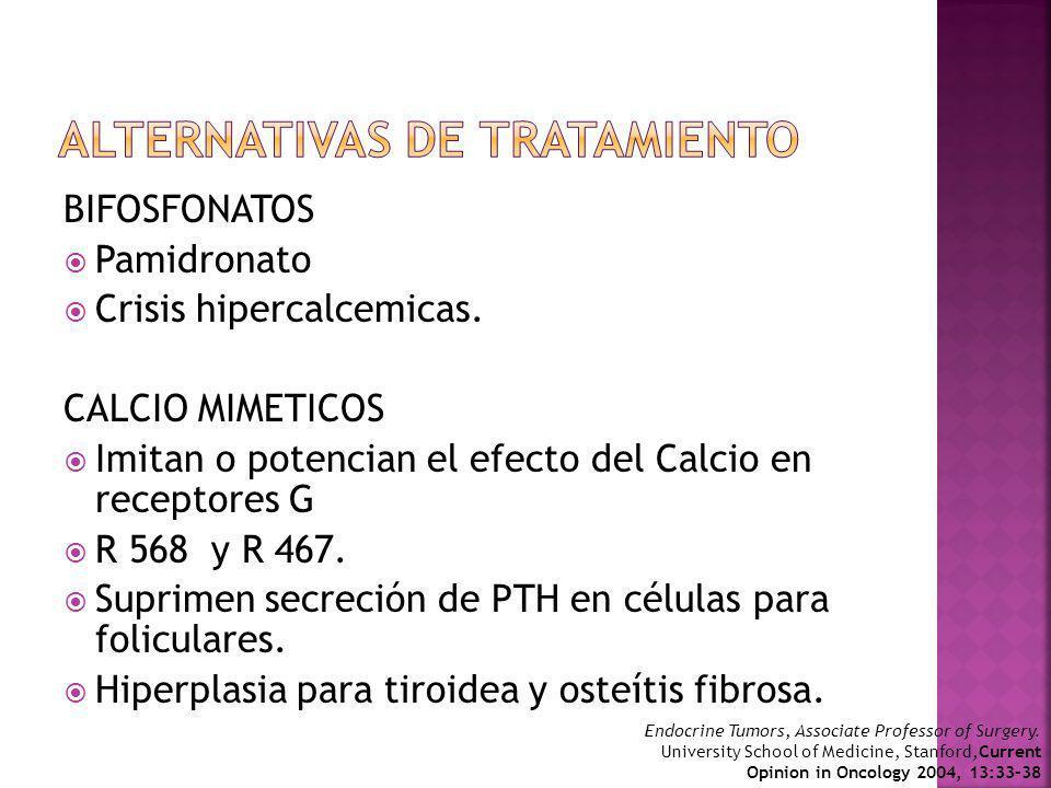 BIFOSFONATOS Pamidronato Crisis hipercalcemicas. CALCIO MIMETICOS Imitan o potencian el efecto del Calcio en receptores G R 568 y R 467. Suprimen secr