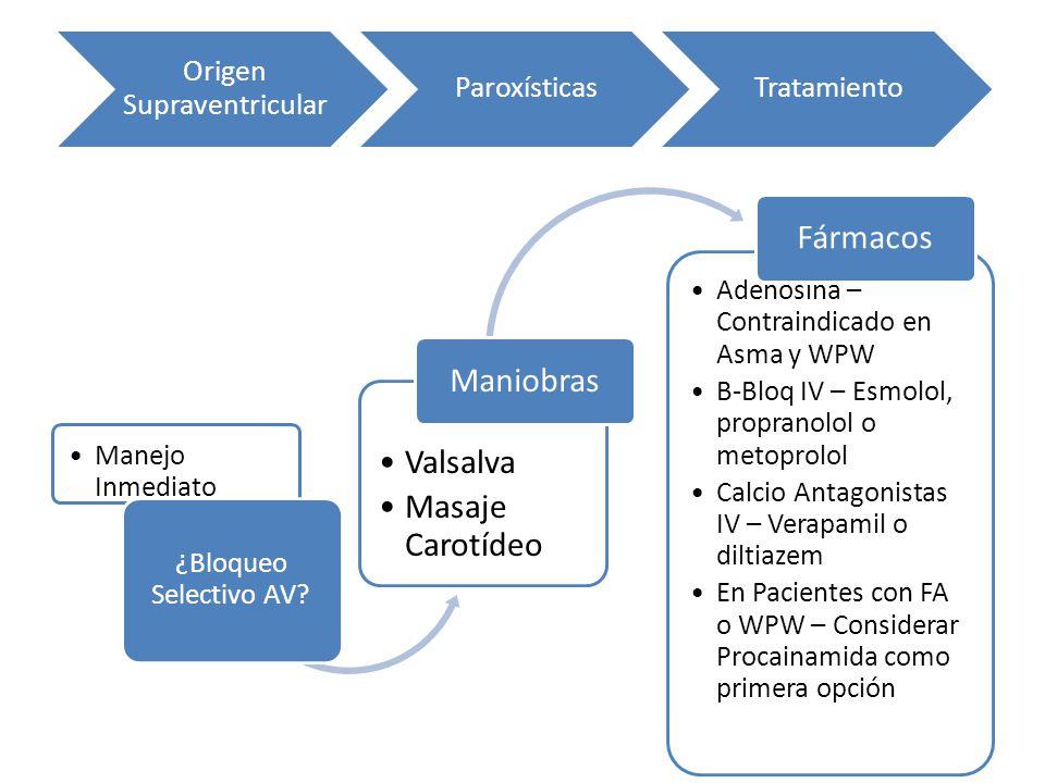 Manejo Inmediato ¿Bloqueo Selectivo AV? Valsalva Masaje Carotídeo Maniobras Adenosina – Contraindicado en Asma y WPW B-Bloq IV – Esmolol, propranolol