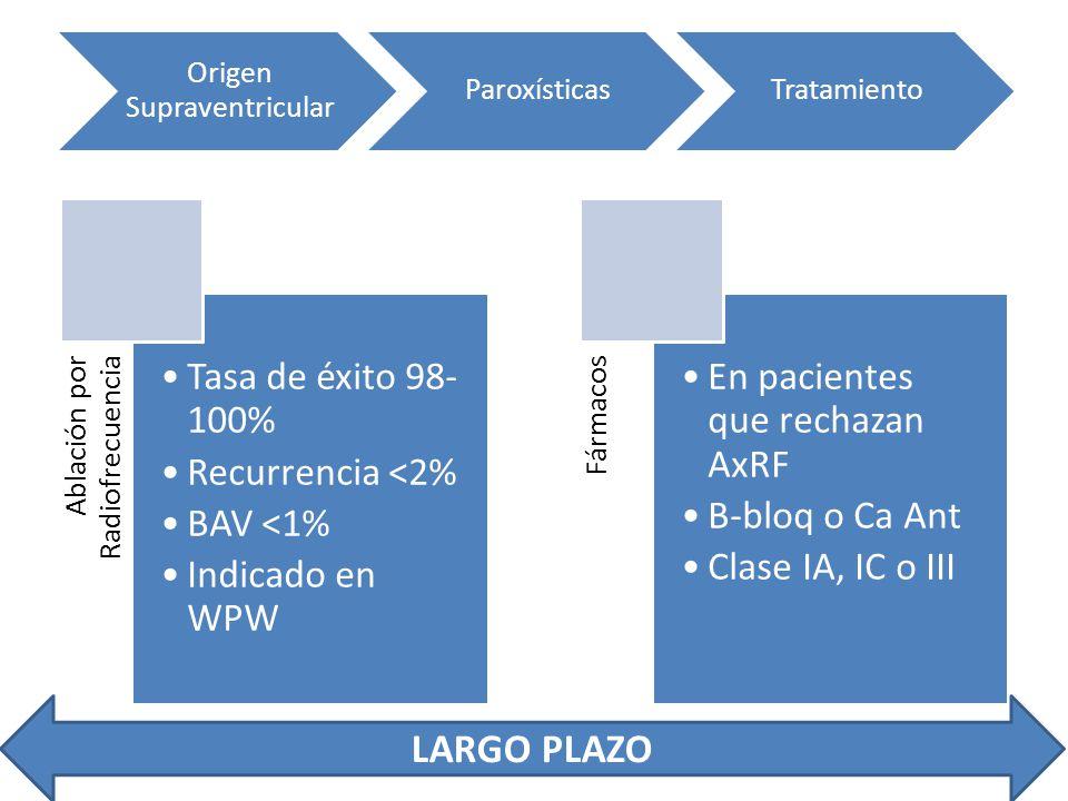 Origen Supraventricular ParoxísticasTratamiento LARGO PLAZO Ablación por Radiofrecuencia Tasa de éxito 98- 100% Recurrencia <2% BAV <1% Indicado en WP