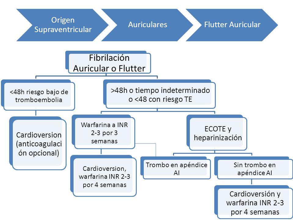 Fibrilación Auricular o Flutter >48h o tiempo indeterminado o <48 con riesgo TE ECOTE y heparinización Sin trombo en apéndice AI Cardioversión y warfa