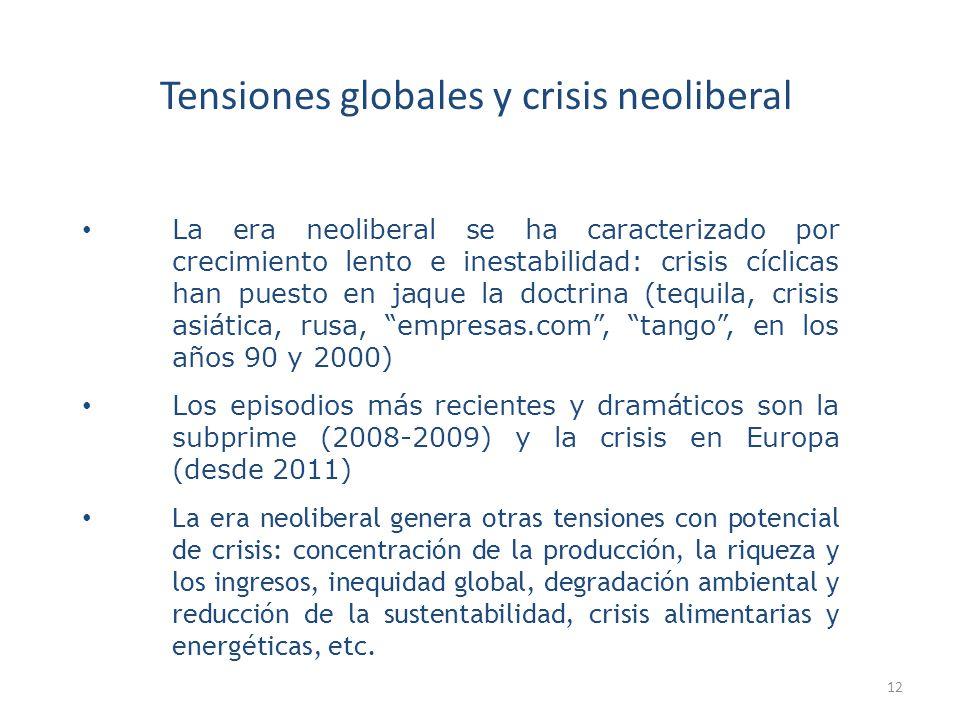 Tensiones globales y crisis neoliberal La era neoliberal se ha caracterizado por crecimiento lento e inestabilidad: crisis cíclicas han puesto en jaqu