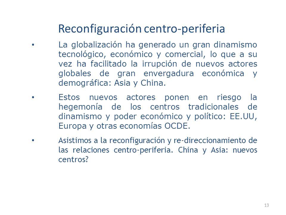 Reconfiguración centro-periferia La globalización ha generado un gran dinamismo tecnológico, económico y comercial, lo que a su vez ha facilitado la i