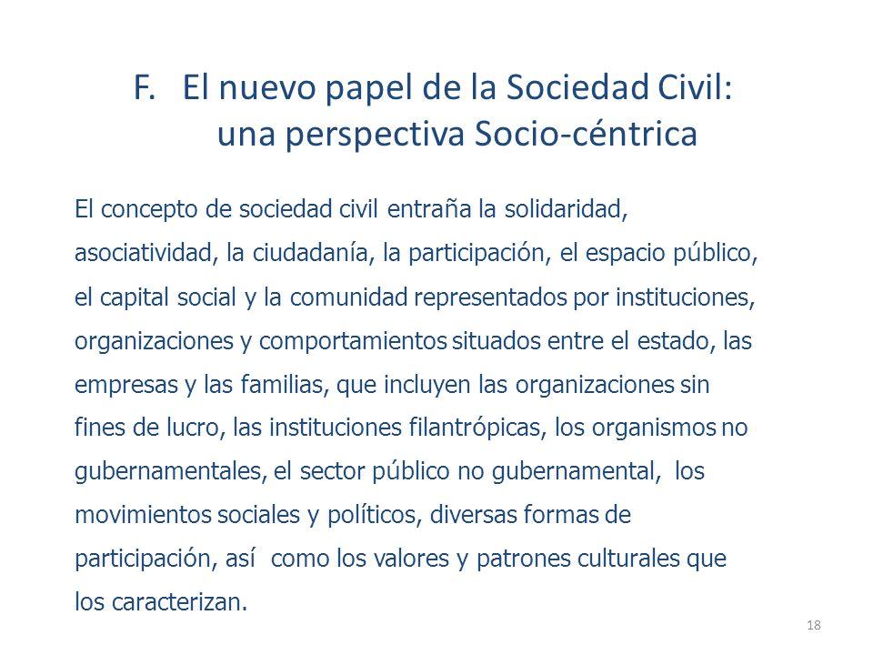 El concepto de sociedad civil entra ñ a la solidaridad, asociatividad, la ciudadan í a, la participaci ó n, el espacio p ú blico, el capital social y