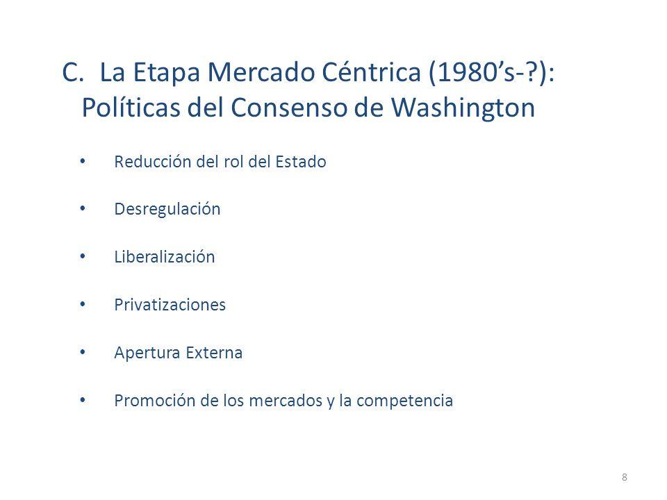 Reducción del rol del Estado Desregulación Liberalización Privatizaciones Apertura Externa Promoción de los mercados y la competencia C.La Etapa Merca
