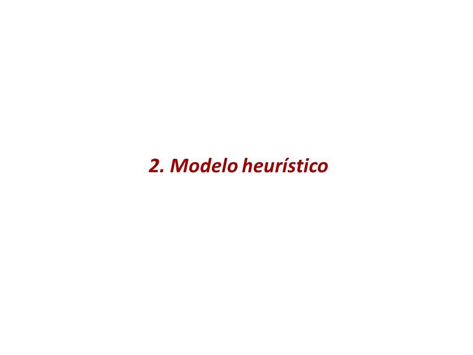 2. Modelo heurístico