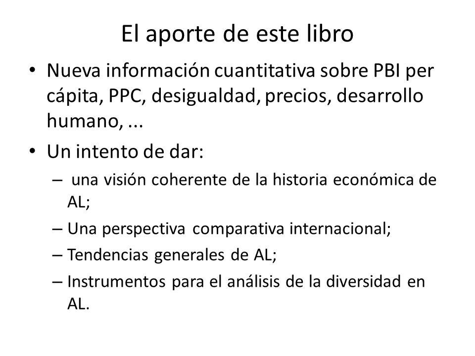 Algunos tópicos centrales en debate: cuándo y por qué se atrasó América Latina 1.
