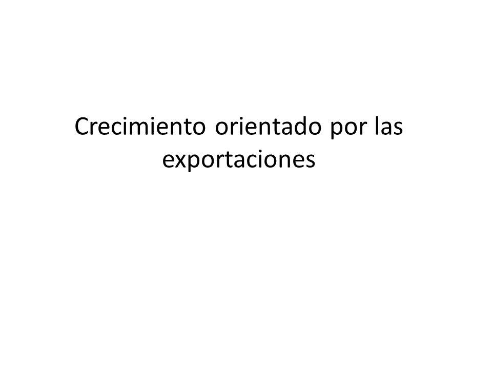 Crecimiento orientado por las exportaciones