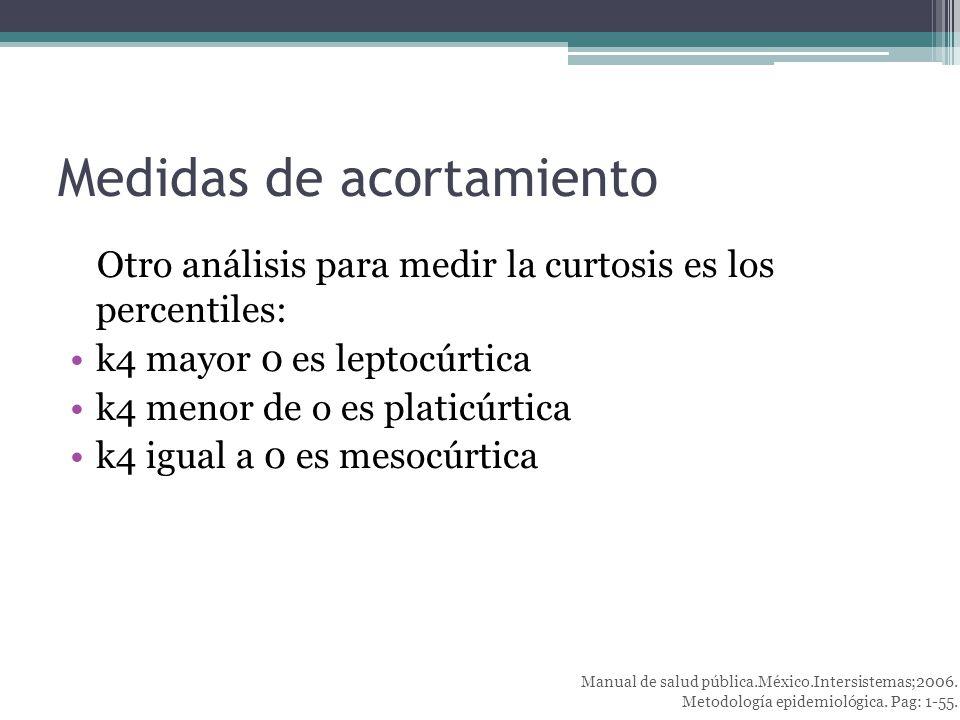 Medidas de acortamiento Otro análisis para medir la curtosis es los percentiles: k4 mayor 0 es leptocúrtica k4 menor de o es platicúrtica k4 igual a 0 es mesocúrtica Manual de salud pública.México.Intersistemas;2006.