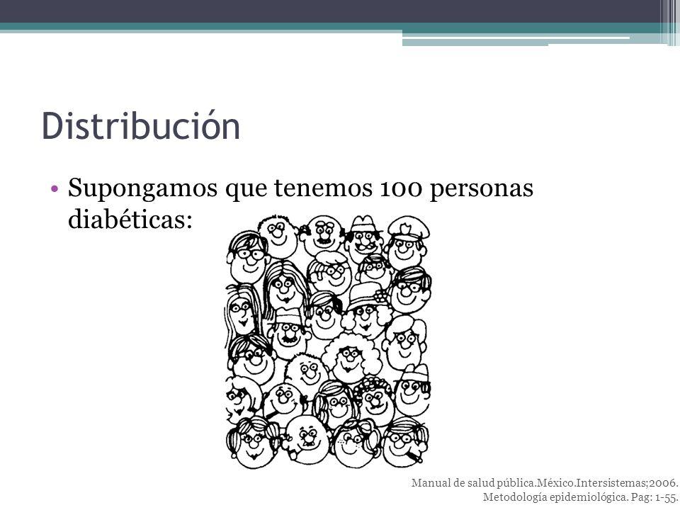 Distribución Supongamos que tenemos 100 personas diabéticas: Manual de salud pública.México.Intersistemas;2006. Metodología epidemiológica. Pag: 1-55.