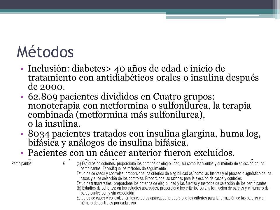 Métodos Inclusión: diabetes> 40 años de edad e inicio de tratamiento con antidiabéticos orales o insulina después de 2000. 62.809 pacientes divididos