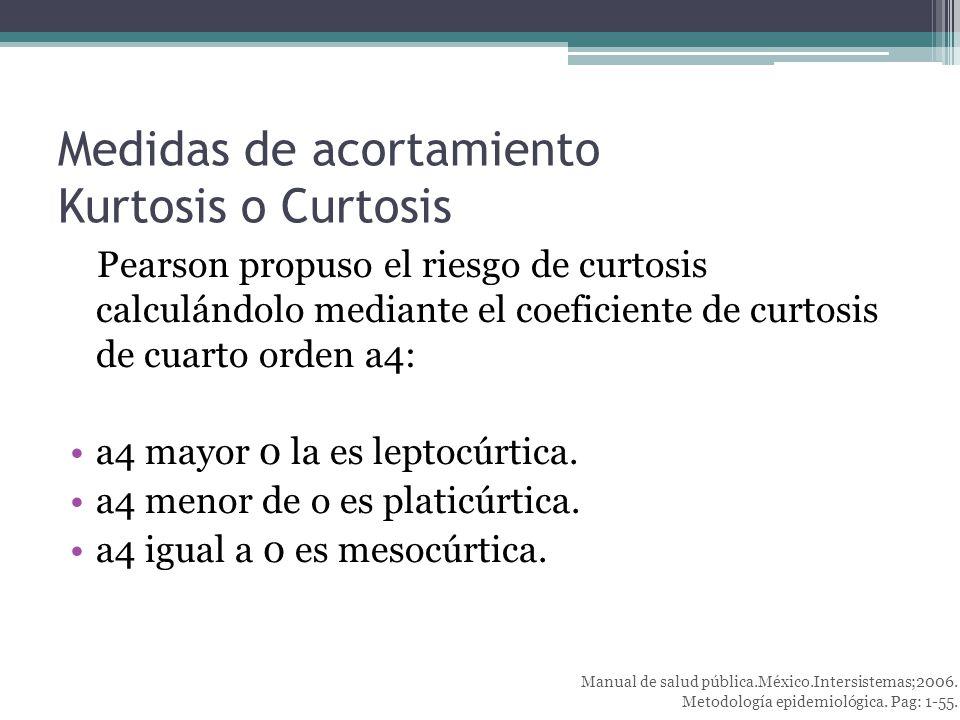 Medidas de acortamiento Kurtosis o Curtosis Pearson propuso el riesgo de curtosis calculándolo mediante el coeficiente de curtosis de cuarto orden a4: