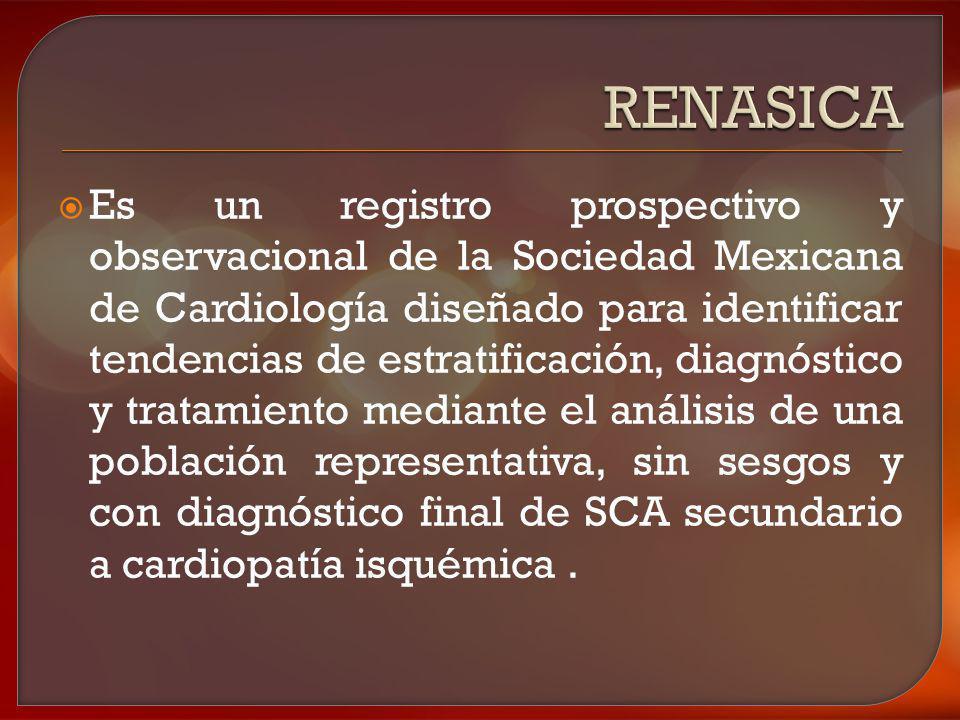 Es un registro prospectivo y observacional de la Sociedad Mexicana de Cardiología diseñado para identificar tendencias de estratificación, diagnóstico