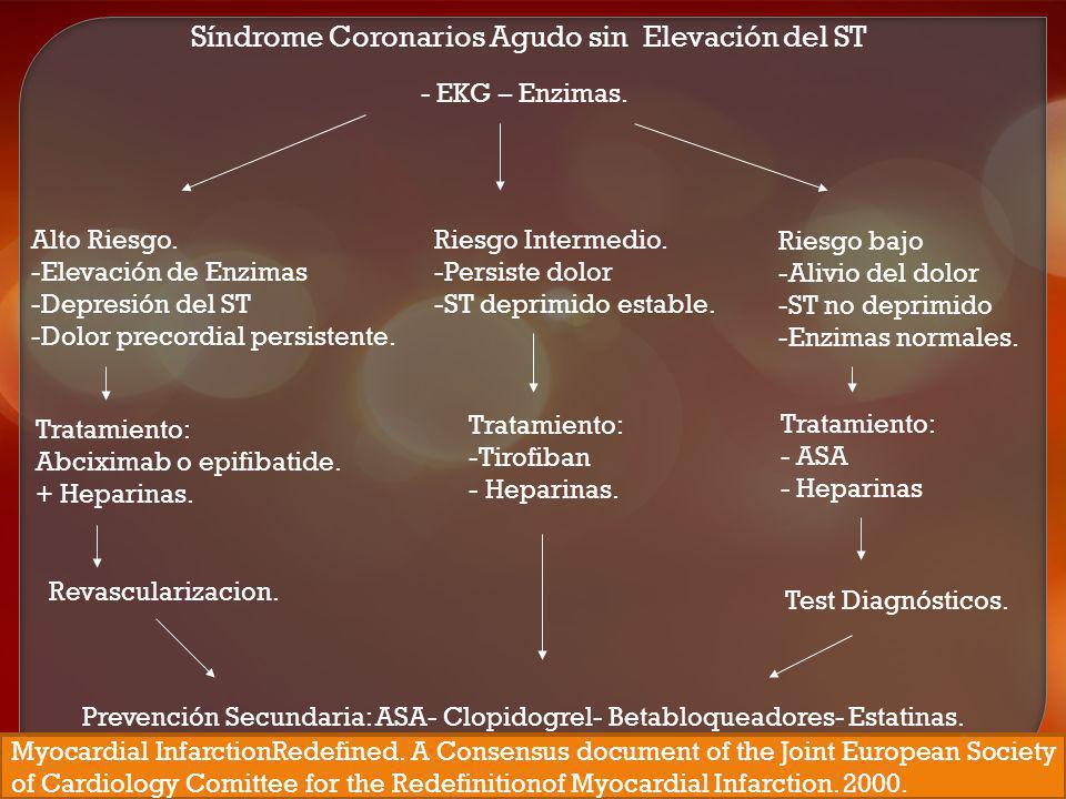 Síndrome Coronarios Agudo sin Elevación del ST - EKG – Enzimas. Alto Riesgo. -Elevación de Enzimas -Depresión del ST -Dolor precordial persistente. Tr