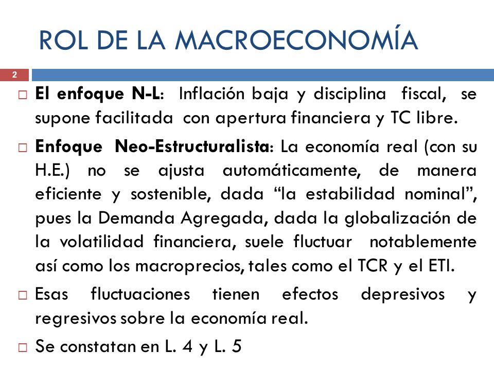 ROL DE LA MACROECONOMÍA El enfoque N-L: Inflación baja y disciplina fiscal, se supone facilitada con apertura financiera y TC libre. Enfoque Neo-Estru