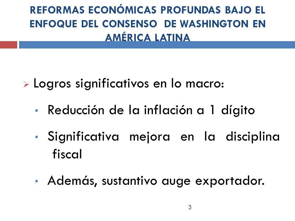 REFORMAS ECONÓMICAS PROFUNDAS BAJO EL ENFOQUE DEL CONSENSO DE WASHINGTON EN AMÉRICA LATINA Logros significativos en lo macro: Reducción de la inflació