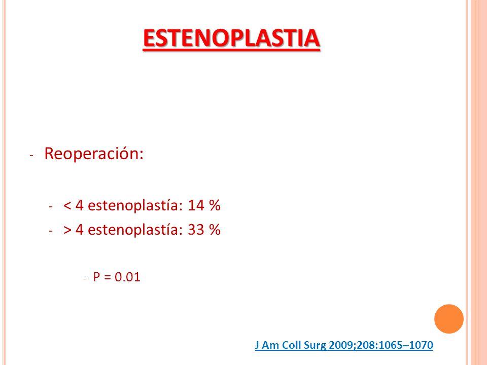 - Reoperación: - < 4 estenoplastía: 14 % - > 4 estenoplastía: 33 % - P = 0.01 ESTENOPLASTIA J Am Coll Surg 2009;208:1065–1070