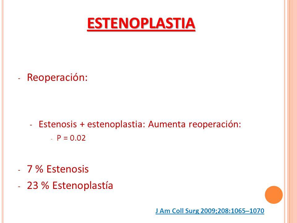 - Reoperación: - Estenosis + estenoplastia: Aumenta reoperación: - P = 0.02 - 7 % Estenosis - 23 % Estenoplastía ESTENOPLASTIA J Am Coll Surg 2009;208