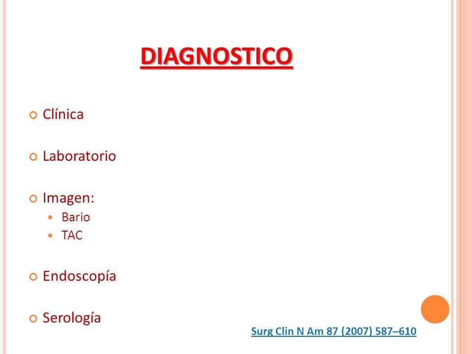 DIAGNOSTICO Clínica Laboratorio Imagen: Bario TAC Endoscopía Serología Surg Clin N Am 87 (2007) 587–610