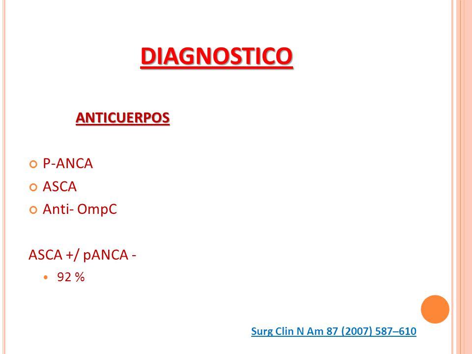 DIAGNOSTICO ANTICUERPOS P-ANCA ASCA Anti- OmpC ASCA +/ pANCA - 92 % Surg Clin N Am 87 (2007) 587–610