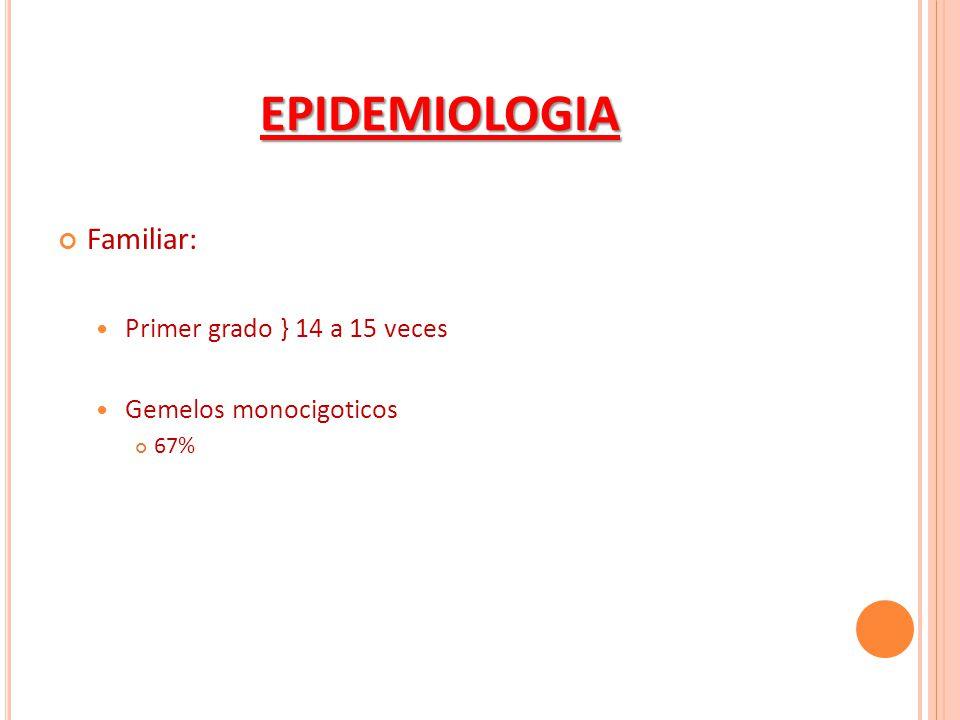 CLINICA Bimodal: 20 – 30 años 60 años Med Clin N Am 94 (2010) 179–188