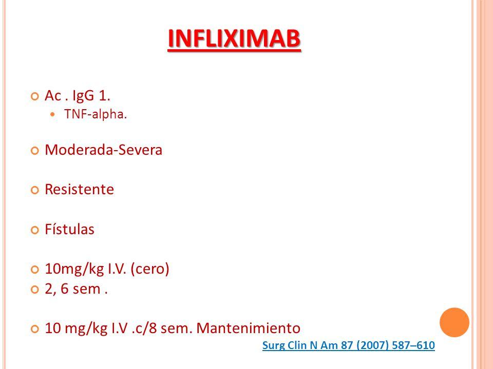 Ac. IgG 1. TNF-alpha. Moderada-Severa Resistente Fístulas 10mg/kg I.V. (cero) 2, 6 sem. 10 mg/kg I.V.c/8 sem. Mantenimiento INFLIXIMAB Surg Clin N Am