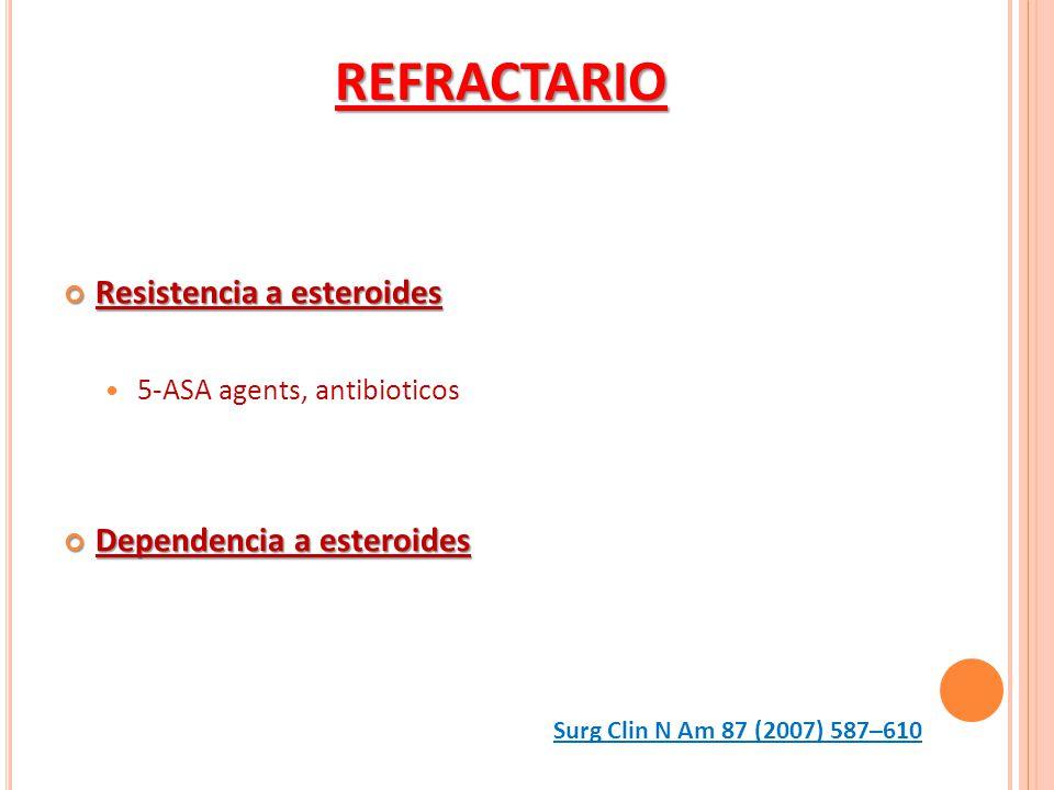 Resistencia a esteroides Resistencia a esteroides 5-ASA agents, antibioticos Dependencia a esteroides Dependencia a esteroides REFRACTARIO Surg Clin N